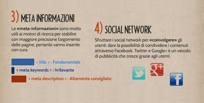 Le infografiche, comunicazione visiva